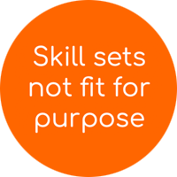 Skill sets not fit for purpose