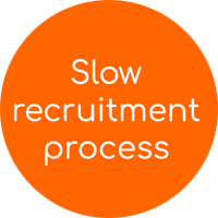 Slow recruitment process